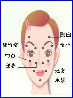 健美小百科(3)臉部按摩保健